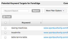 Keyword Discovery competitive analysis