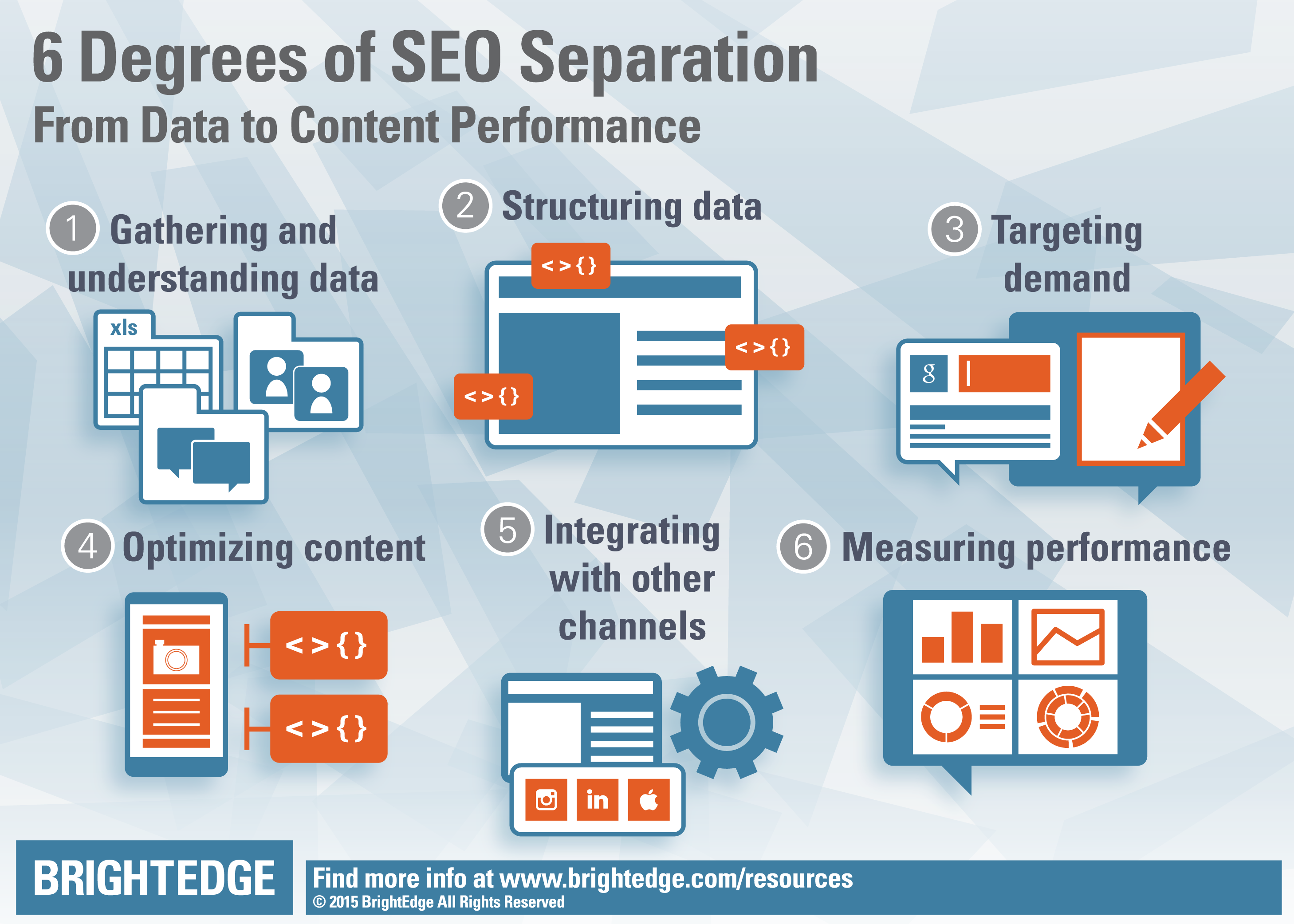 6 Degrees of SEO Separation