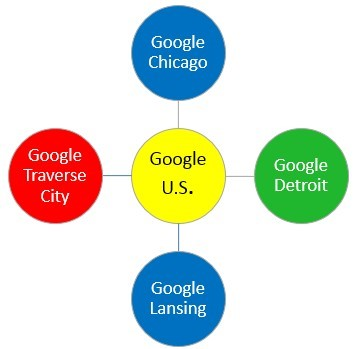 google local search engines
