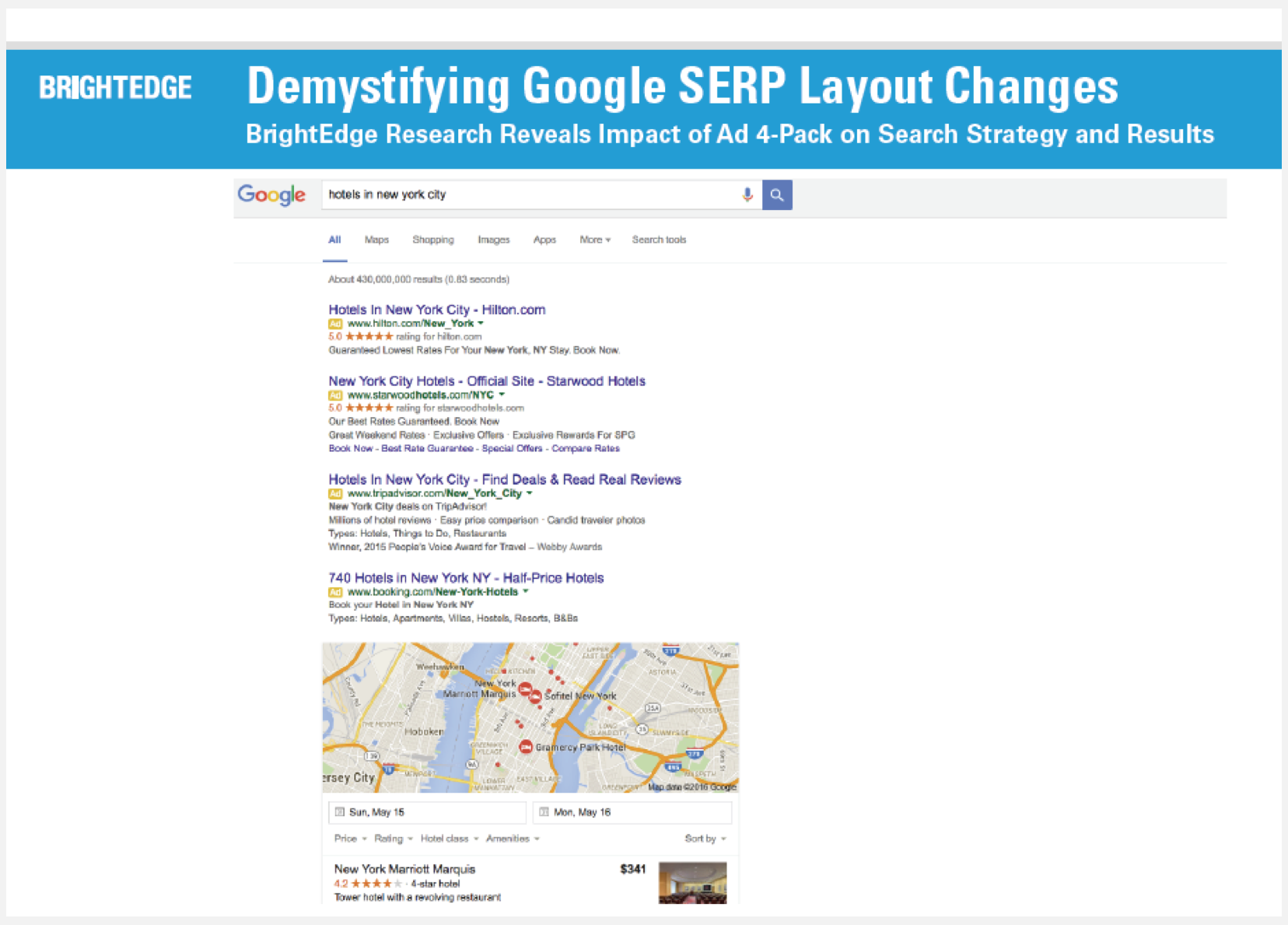 Google Serp Layout Changes research logo
