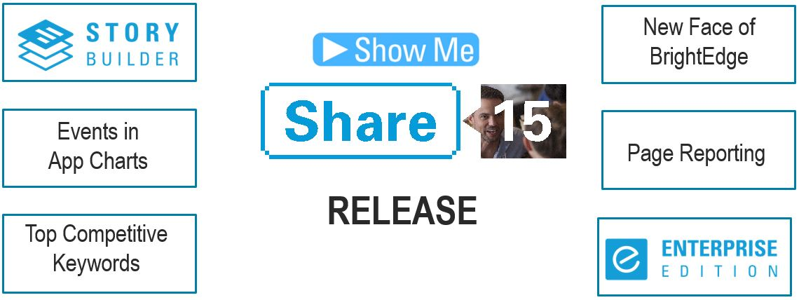 Share15 Product Release