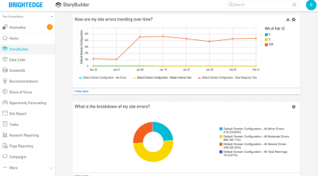 Build StoryBuilder charts with ContentIQ crawl data