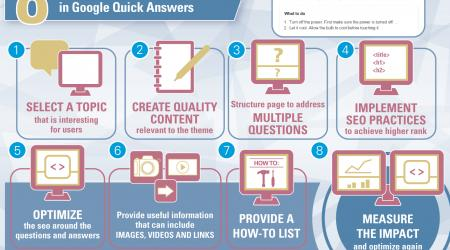 Google Quick Answers - 8 Steps for Showing Up