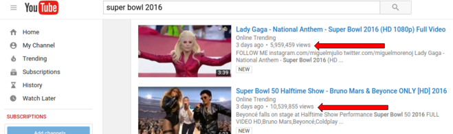 YouTube Advertising superbowl example